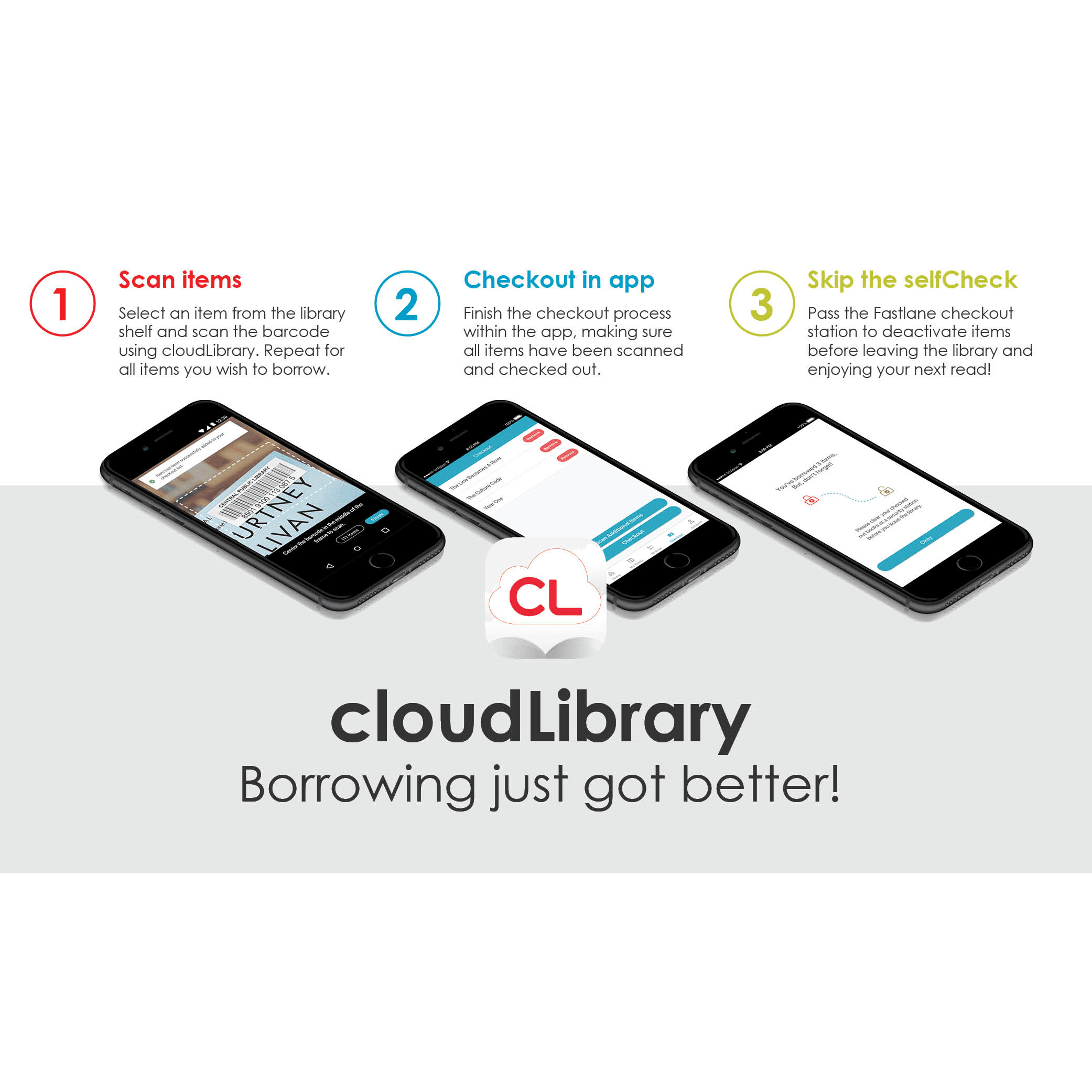 Cloudlibrary checkout