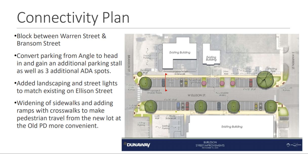 connectivity plan ellison street project